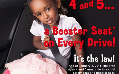 Child Car Safety and Booster Seats